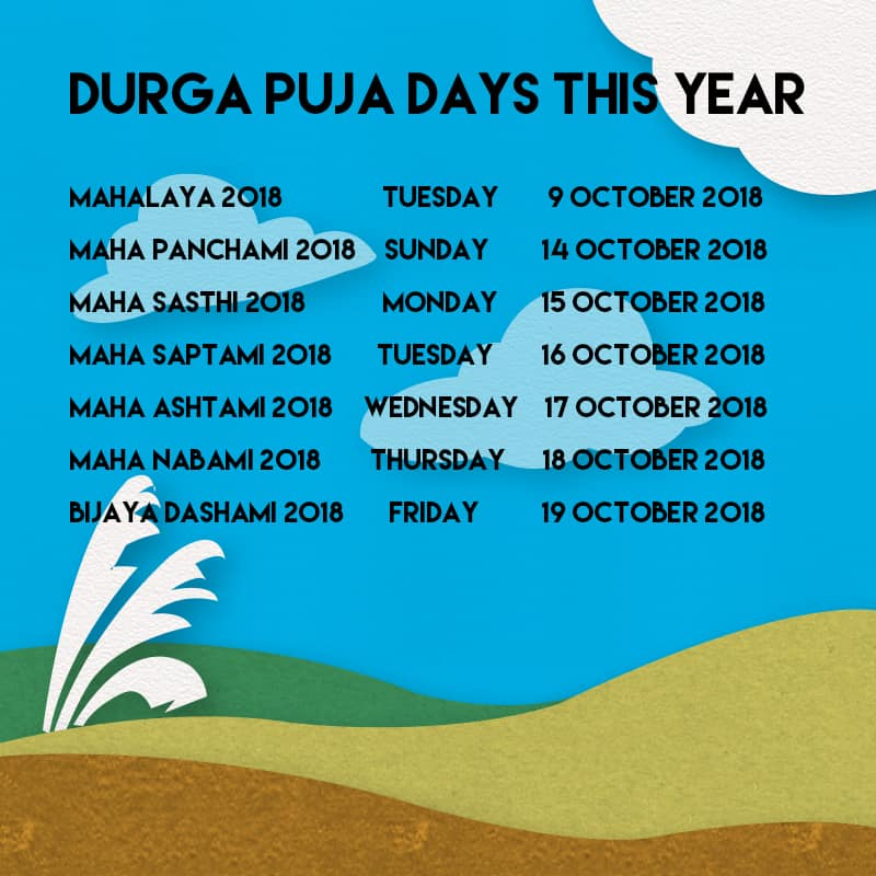 Durga Puja Days 2018