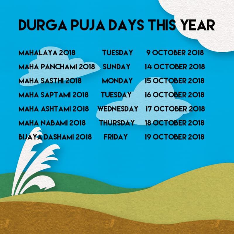 2018 – Durga Puja Dates | Mumbai, Navi Mumbai, Delhi, Kolkata, Bengaluru